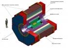Схема детектора Супер С-тау фабрики