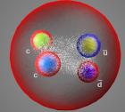 Одна из возможных внутренних структур новой частицы. Автор ЦЕРН